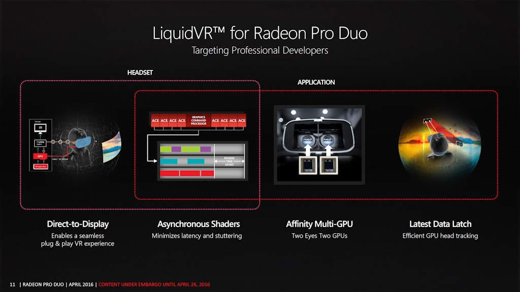 LiquidVR is the soul behind Radeon Pro Duo