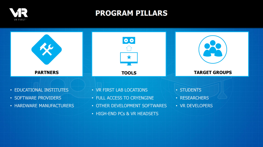 Crytek VR First program pillars