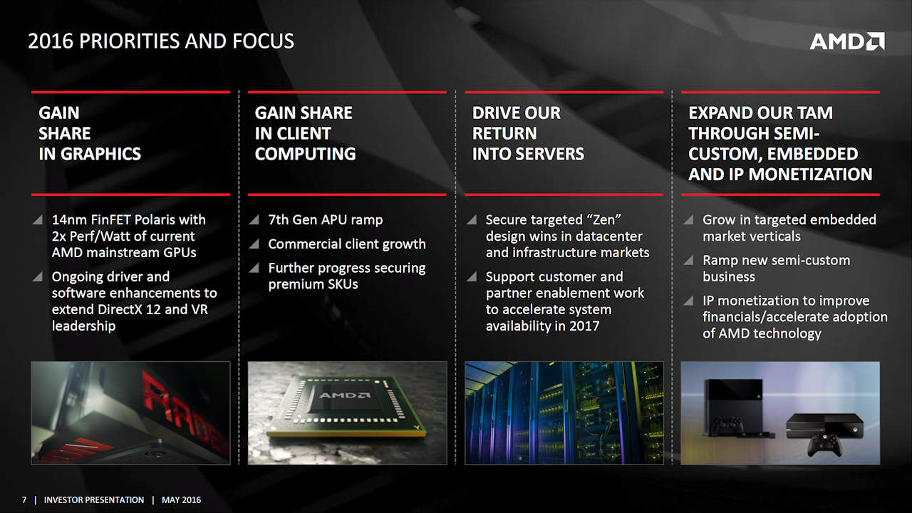 AMD's Priorities for 2016