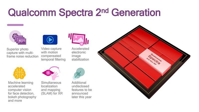 Qualcomm Unveils Depth Sensing Spectra Module Camera