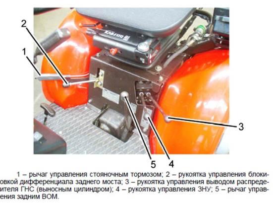 Органы управления трактора
