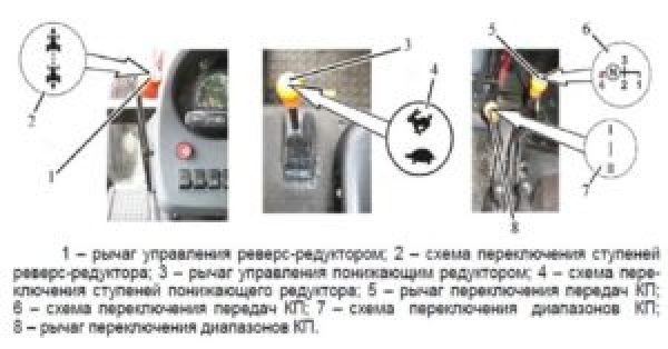 управление кпп МТЗ 920.6