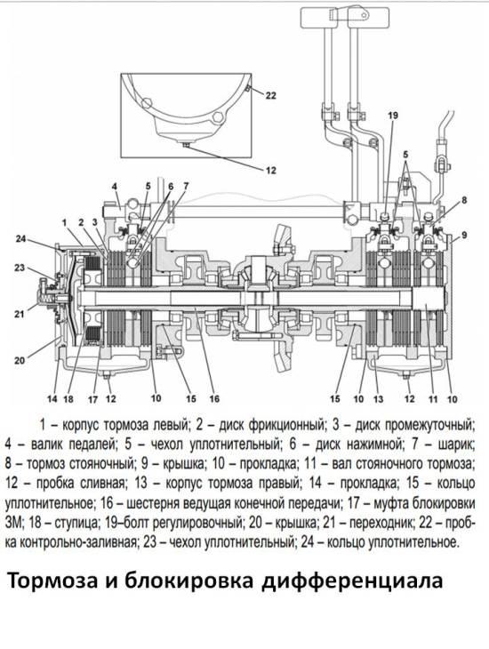 тормоза трактора мтз 1025