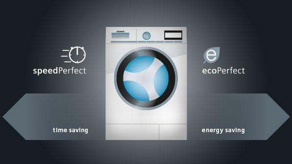 преимущества стиральной машины бош