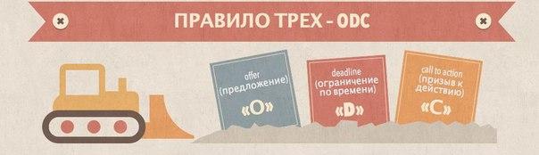 правило рекламы