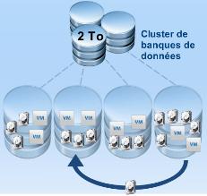cluster datastore