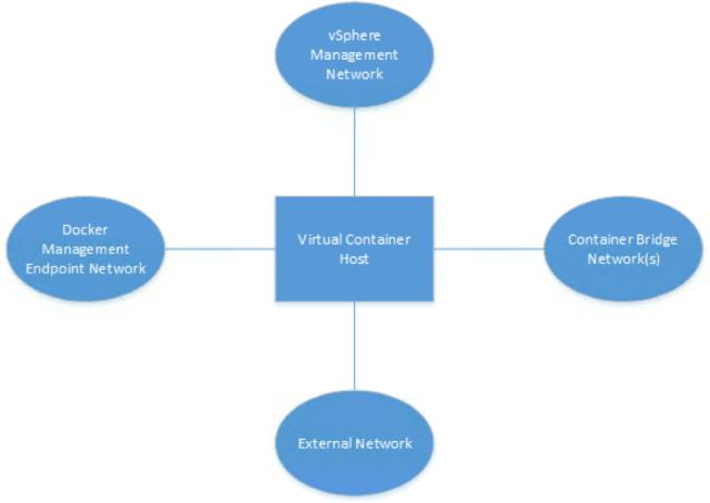 vch-network