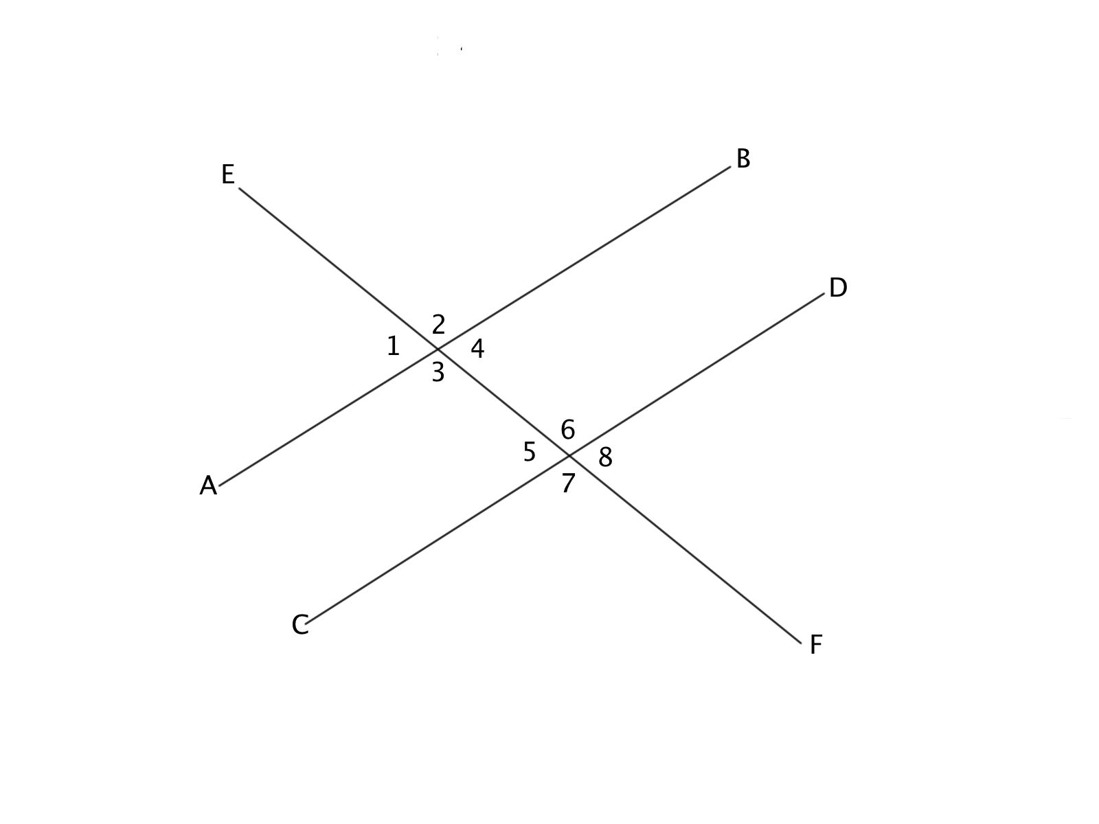 How To Find The Slope Of Parallel Lines