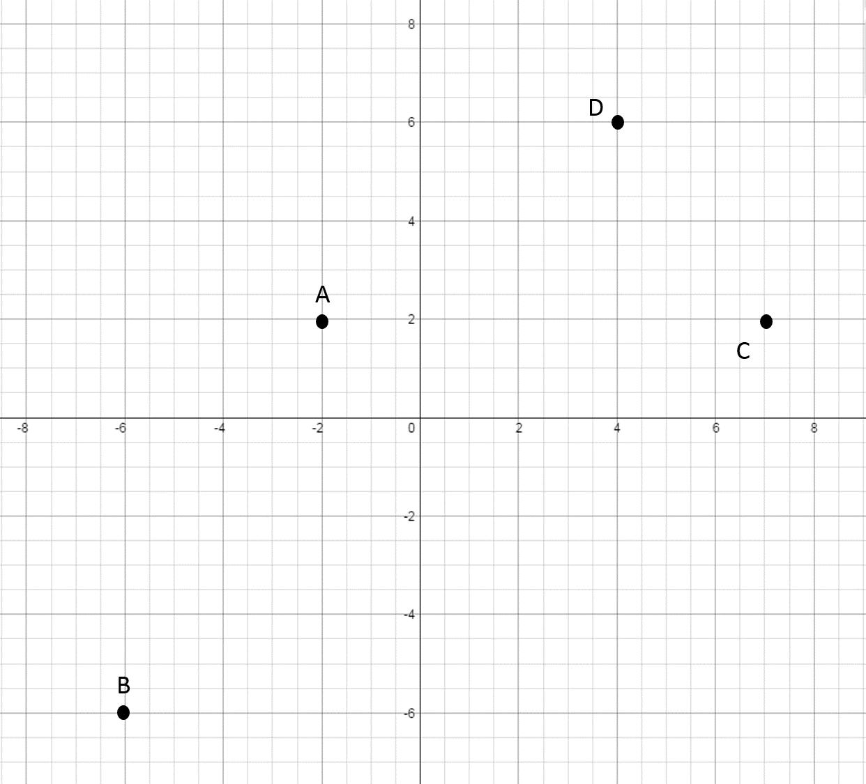 Worksheet Graph Quadrant 1 Grass Fedjp Worksheet Study Site