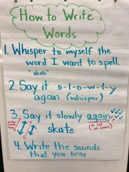 How to Write Words - the check marks mean how many times you might have to say the word as you spell it