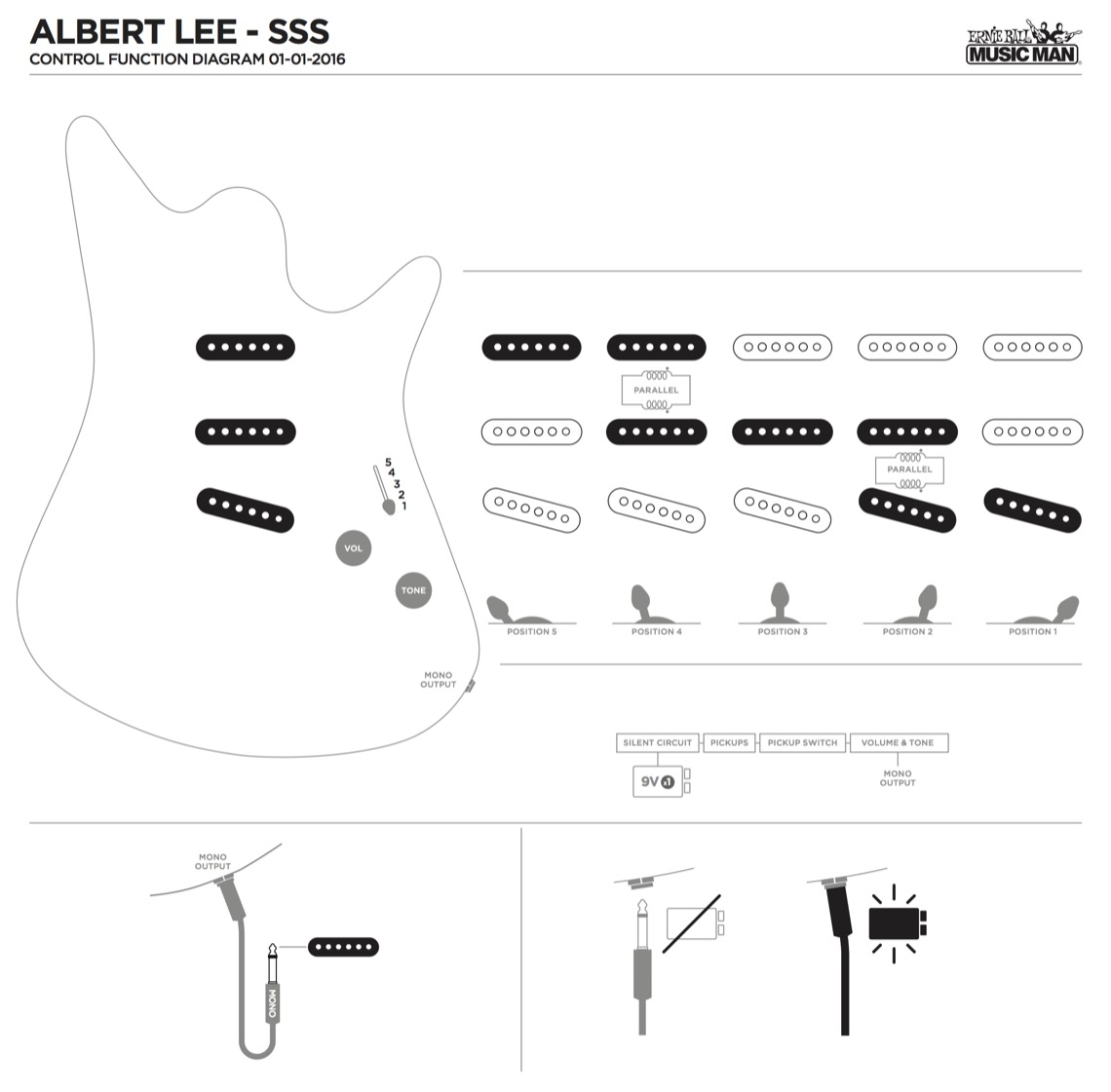 Ngd Ernie Ball Albert Lee Sss