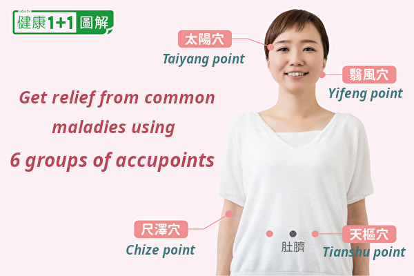 An Asian woman with arrows pointing to the temple, earlobe, elbow, and abdomen to label acupoints.