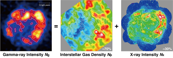 Source of the Milky Way's cosmic rays.