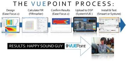 VUEPoint-Process-Jul-2014-01