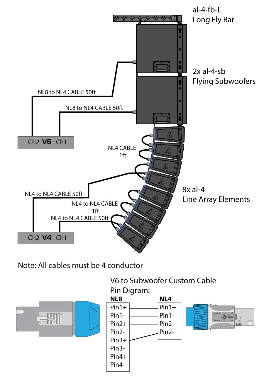 al-4-system-Dig-02