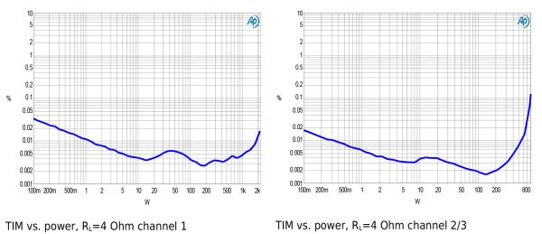 TIM-plot-V4_V6