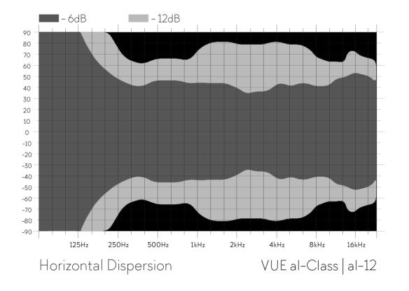 horizontal-map-al-12-v02