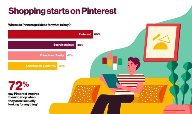 pinterest, pinterest strategy, pinterest strategy for small business, pinterest marketing how to, pinterest marketing basics, vue45