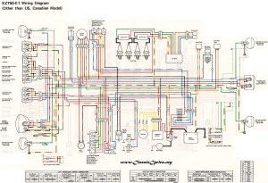 Esquema elétrico – Vulcan Riders