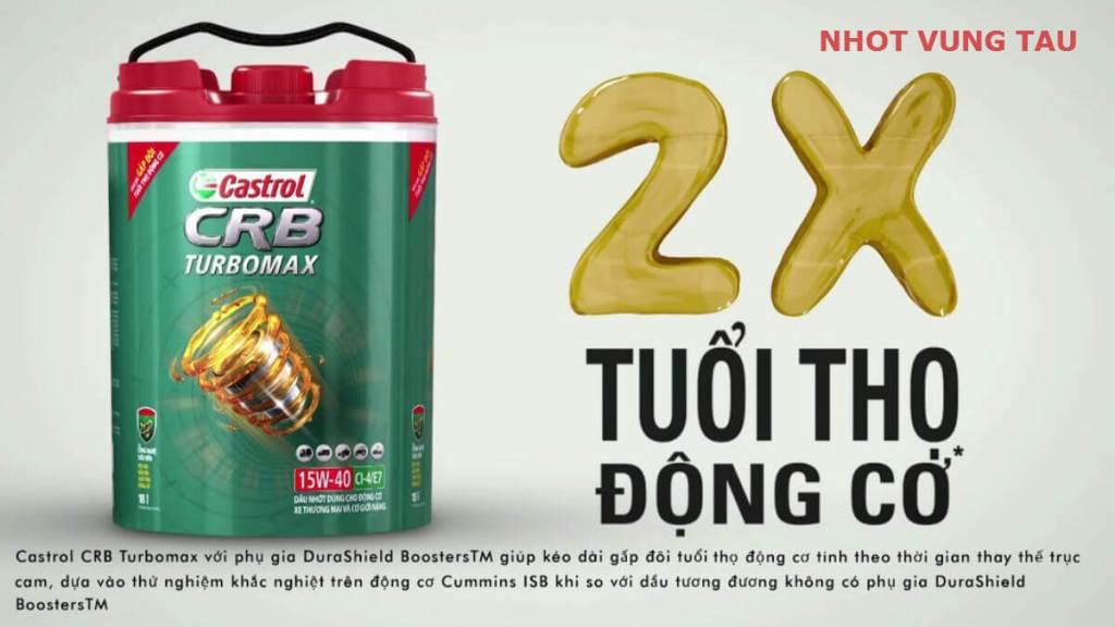 castrol turbomax