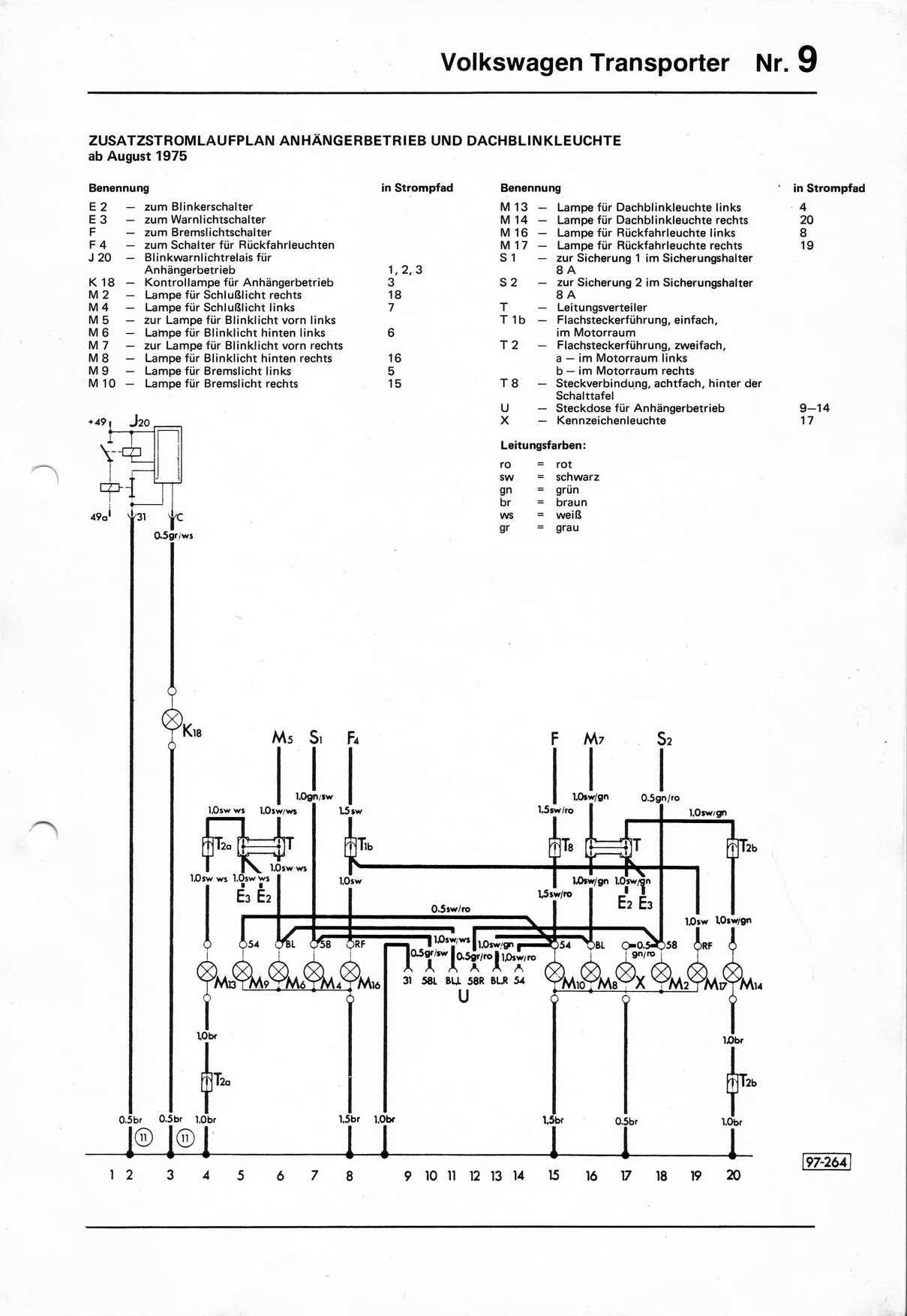 Volkswagen Wiring Diagram