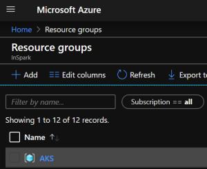 AZ AKS Resourcegroup