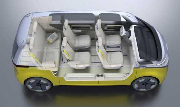 2022 volkswagen bus, 2022 volkswagen microbus, 2022 volkswagen bus price, 2022 volkswagen bus interior, volkswagen bus electric 2022, new volkswagen bus 2022,