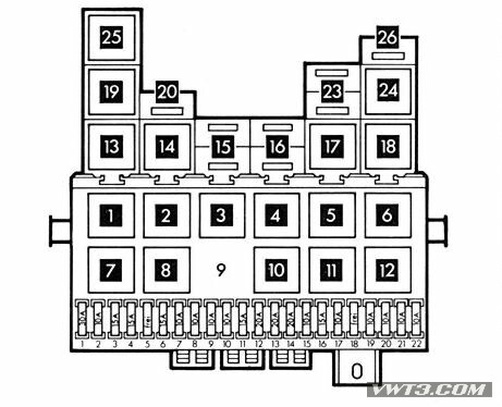 2003 buick rendezvous fuse box diagram