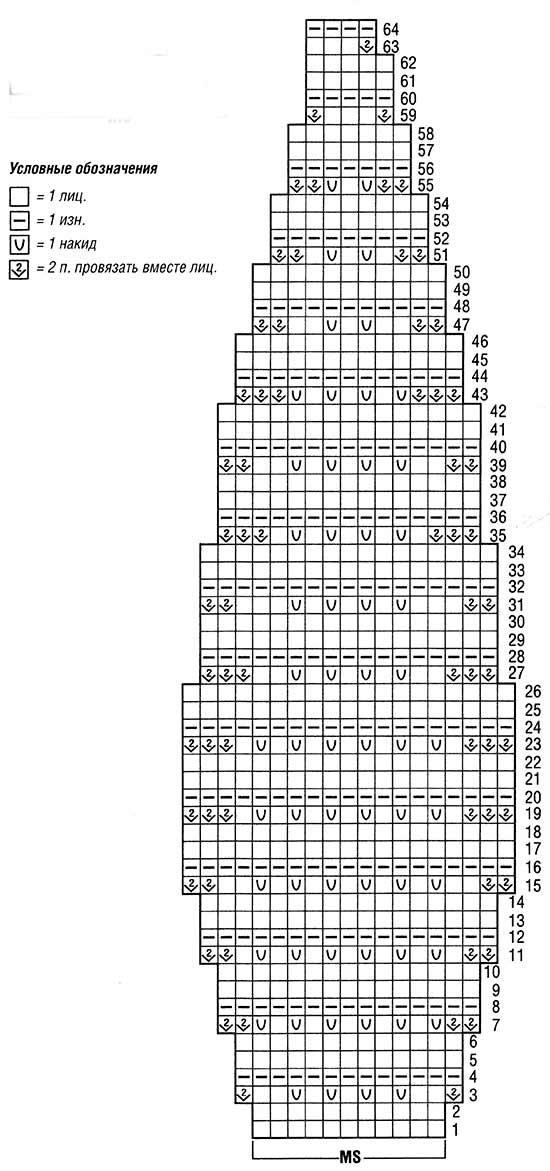 Схема вязания берета спицами