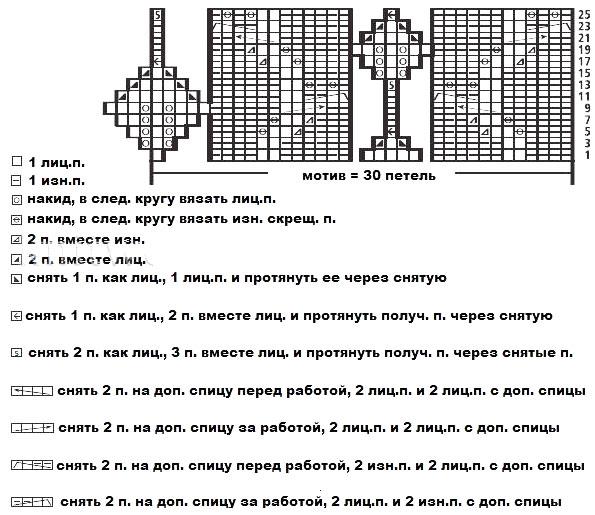 Схема вязания узора листья
