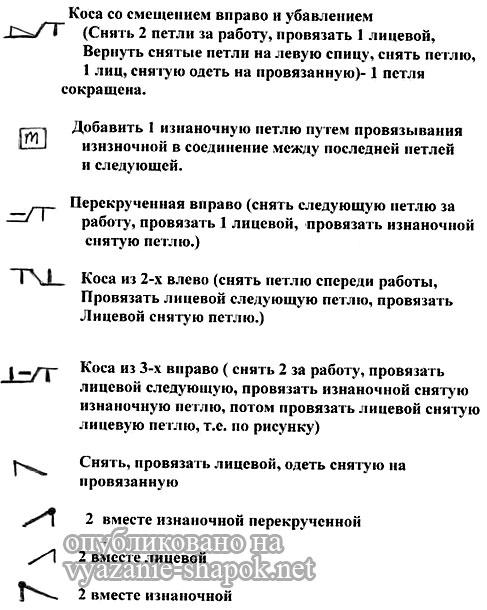 Расшифровка условных обозначений вязания спицами