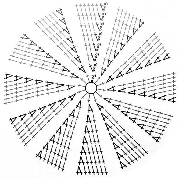 Схема вязания донышка шапки кубанки