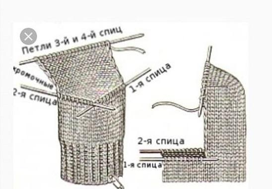 Làm thế nào để đan vớ trên 5 đan
