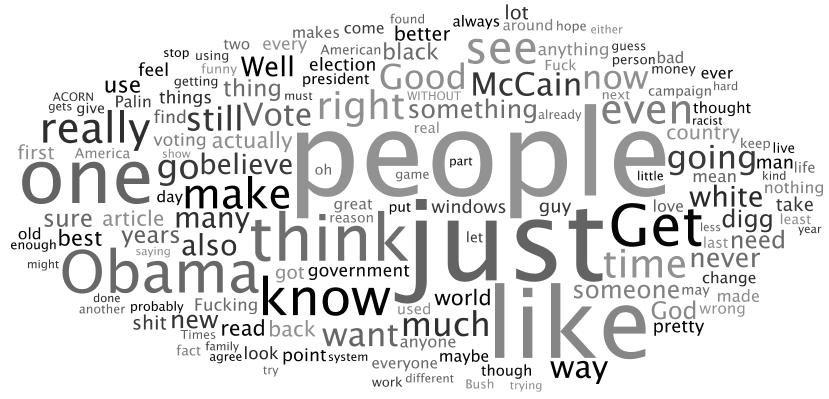 digg vs reddit comment tag clouds w shadow com