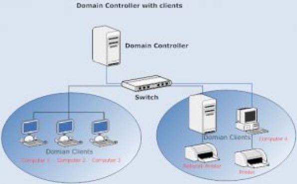 Domain-a-computer[1]