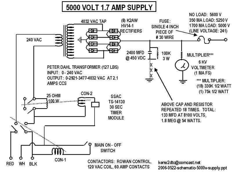 Homebrew 3cx F7 Amplifier