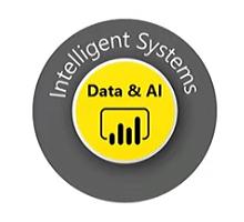 Power bi, análisis y sistemas inteligentes