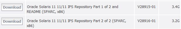Configure Local IPS Repository on Solaris 11 (2/2)