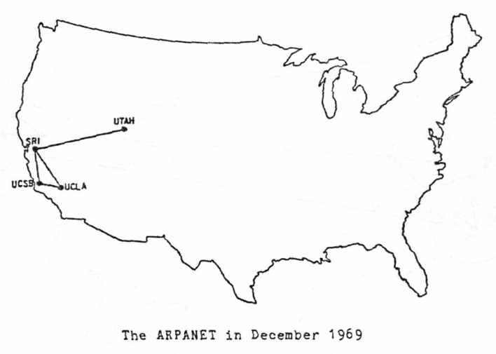 what is arpanet