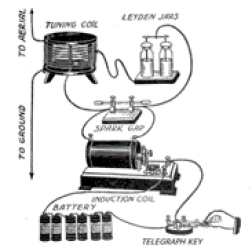 A Spark Transmitter