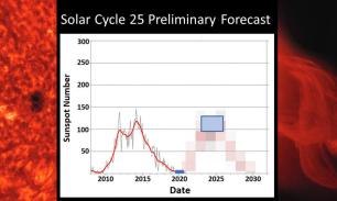 SolarCycle25