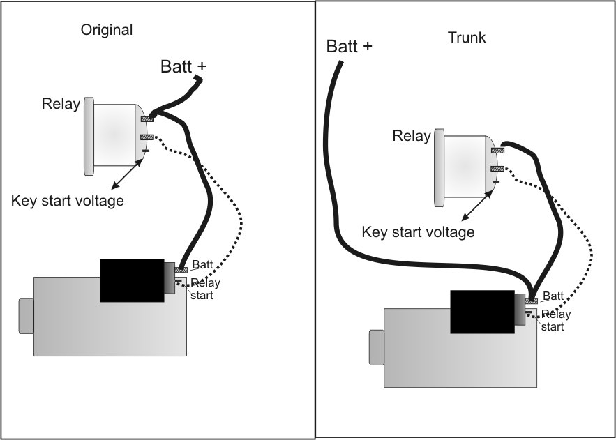 Enjoyable Trunk Battery Wiring Diagram Mounted Wiring Digital Resources Hutpapmognl
