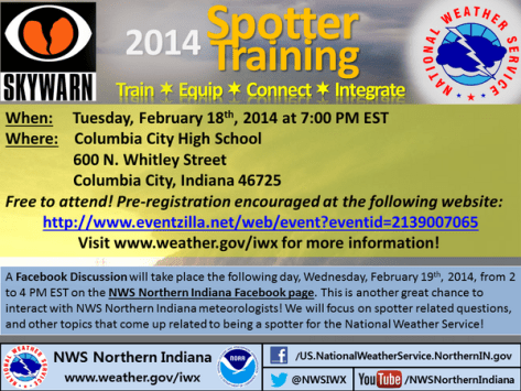 NWS infographic regarding spotter training