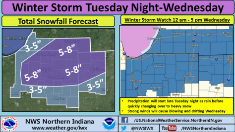 NWS winter storm infographic