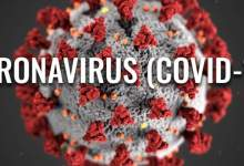 Photo of الصحة العالمية: أدلة مبدئية على انتقال فيروس كورونا عبر الهواء