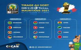 المنتخبات التي تأهلت لربع النهائي من CAN-U20