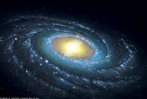 Milky Way spiral