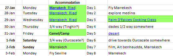 1 week Itinerary in Morocco Plans