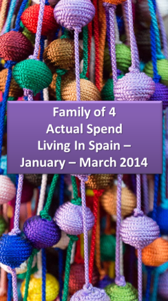 Actual Spend Living in Spain 3 months (January - March 2014)