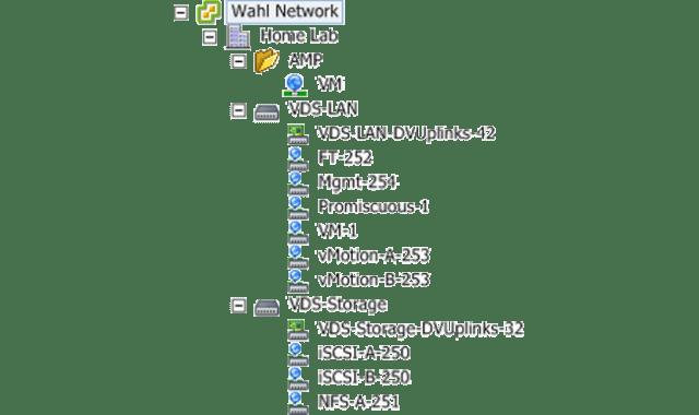 virtual-network-layout